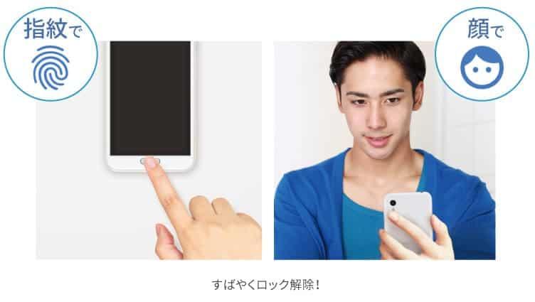 SHV43上的指紋觸摸傳感器和面部識別